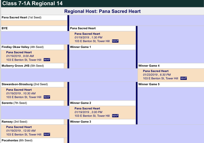 7th boys basketball regional